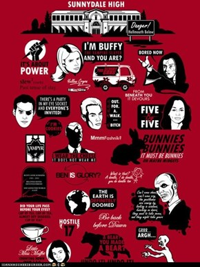 Concoction of Buffy Tidbits