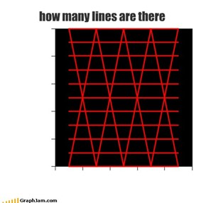 how many lines are there
