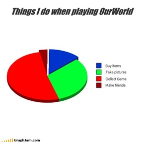 Things I do when playing OurWorld