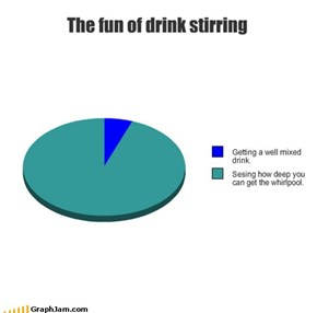 The fun of drink stirring