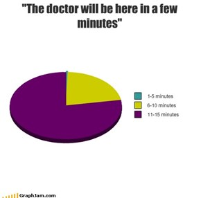 """The doctor will be here in a few minutes"""