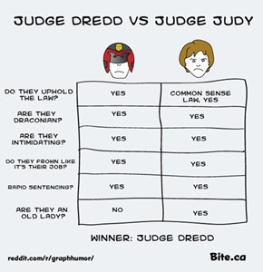 Two Stone Cold Judges Compete for Judicial Supremacy