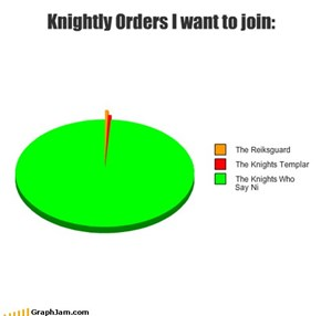 Knightly Orders I want to join: