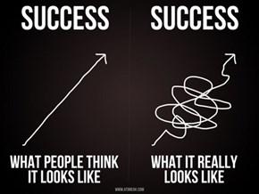 Classic: Success