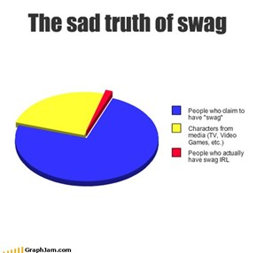 The sad truth of swag