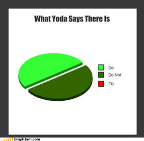 What Yoda Says There Is