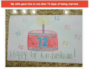 The Newest Unit of Measuring Marriage Success
