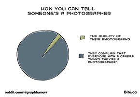 What Makes Someone a Photographer?