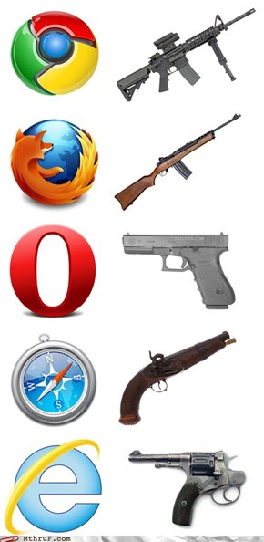 If Internet Browsers Were Guns