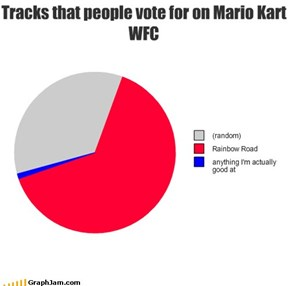 Tracks that people vote for on Mario Kart WFC