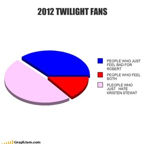 2012 TWILIGHT FANS