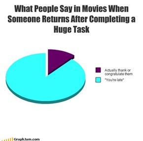 What People Say in Movies When Someone Returns After Completing a Huge Task