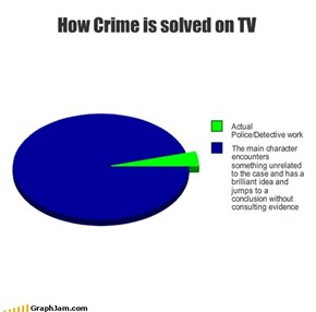 How Crime is solved on TV
