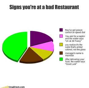 Signs you're at a bad Restaurant