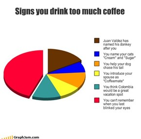 Signs you drink too much coffee