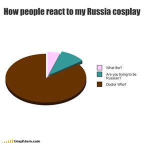 How people react to my Russia cosplay