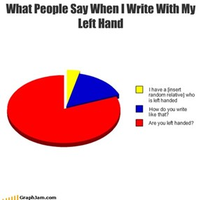 What People Say When I Write With My Left Hand