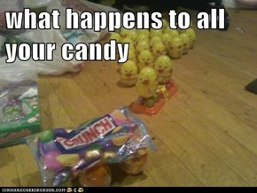 what happens to all your candy