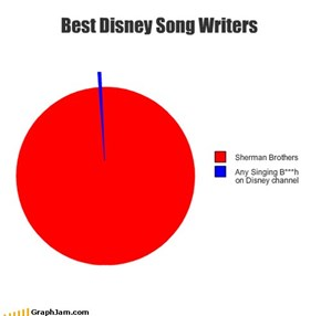 Best Disney Song Writers