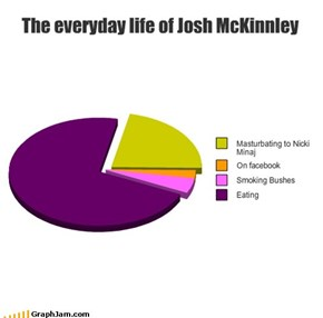 The everyday life of Josh McKinnley