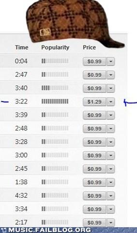 Scumbag iTunes
