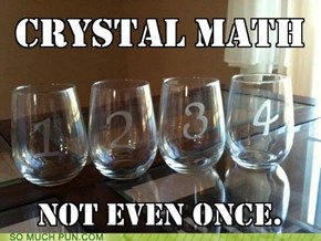 Crystal math