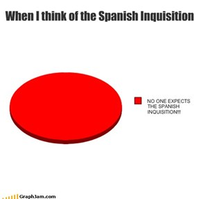 When I think of the Spanish Inquisition
