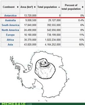 Antarcticalone