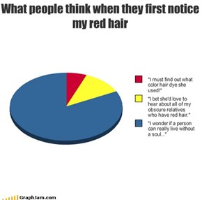 What people think when they first notice my red hair
