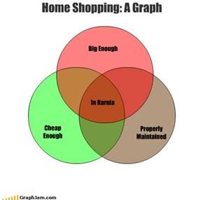 Home Shopping: A Graph