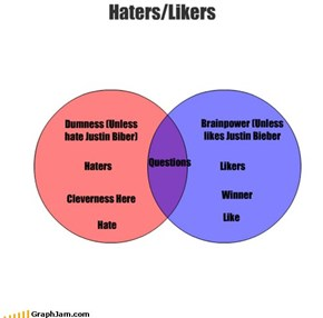 Haters/Likers