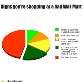 Signs you're shopping at a bad Wal-Mart