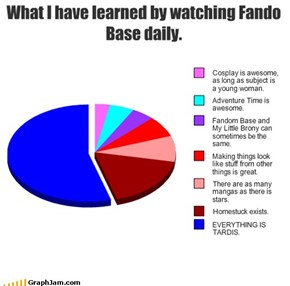 What I have learned by watching Fando Base daily.