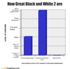 Graph 'em all