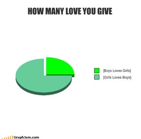 HOW MANY LOVE YOU GIVE