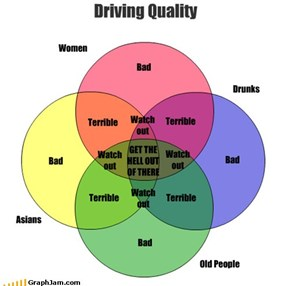 Driving Quality