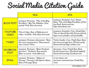 How to Cite Social Media in Scholarly Writing