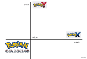 Graphing with Game Freak
