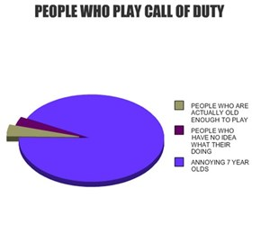 PEOPLE WHO PLAY CALL OF DUTY