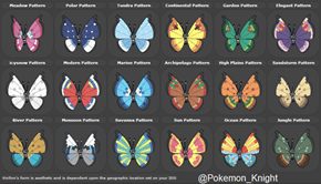 All the Vivillon Wing Patterns