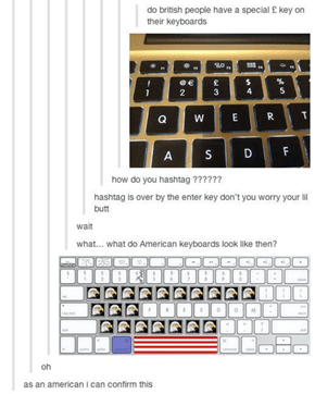 Isn't  That What Every Keyboard Looks Like?