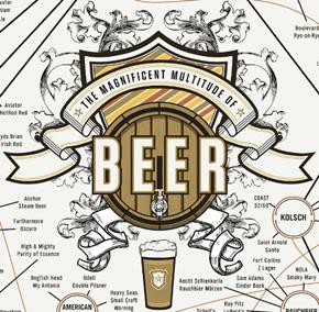 Beer Is Quite Magnificent!