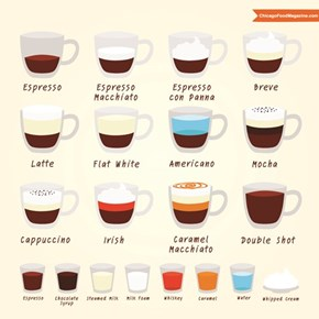 Know What's In Your Morning Cup of Joe
