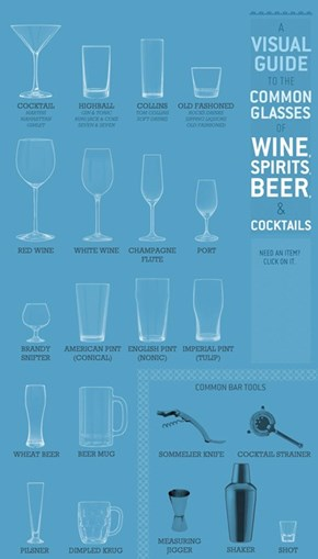 A Visual Guide to the Common Glasses at a Bar