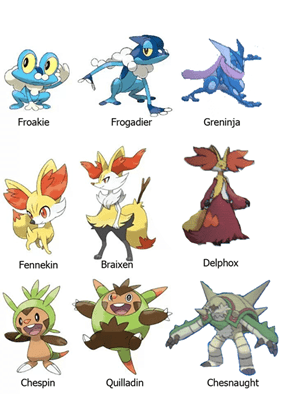 SPOILERS: Kalos Starters' Final Evolutions Revealed