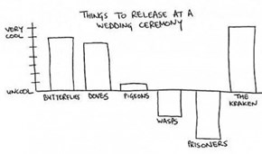 The Toughest Thing a Wedding Planner Has to Find