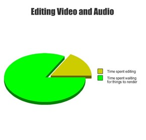 Editing Video and Audio