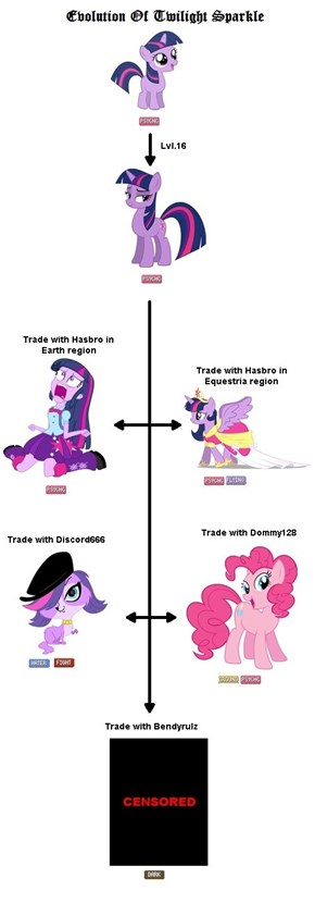 Evolution Of Twilight Sparkle AKA. Devolution Of An Overused Meme