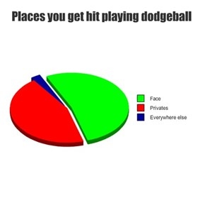 If Your Crotch Can Dodge a Wrench, It Can Dodge a Ball