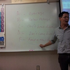 The Asian Dad Grading Scale